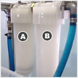 Combination of High Performance Filter (A) and Super High Performance Filter(B)